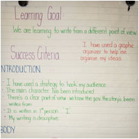 Learning Goal Success Criteria Expository Writing