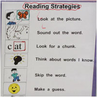 Reading Strategy Anchor Chart