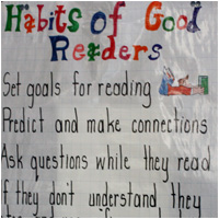 Anchor Chart image of Habits of Good Readers Success Criteria