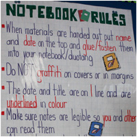 Anchor Chart image of Notebook Criteria
