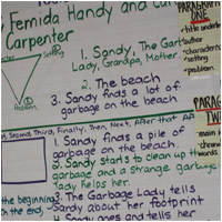 Anchor Chart image of Retell Anchor Chart Junior 2